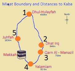 Miqat, Garis Batas Jemaah Haji dan Umrah